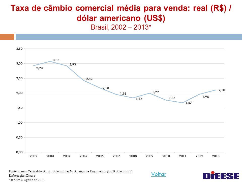 Taxa de câmbio comercial média para venda: real (R$) / dólar americano (US$) Brasil, 2002 – 2013*