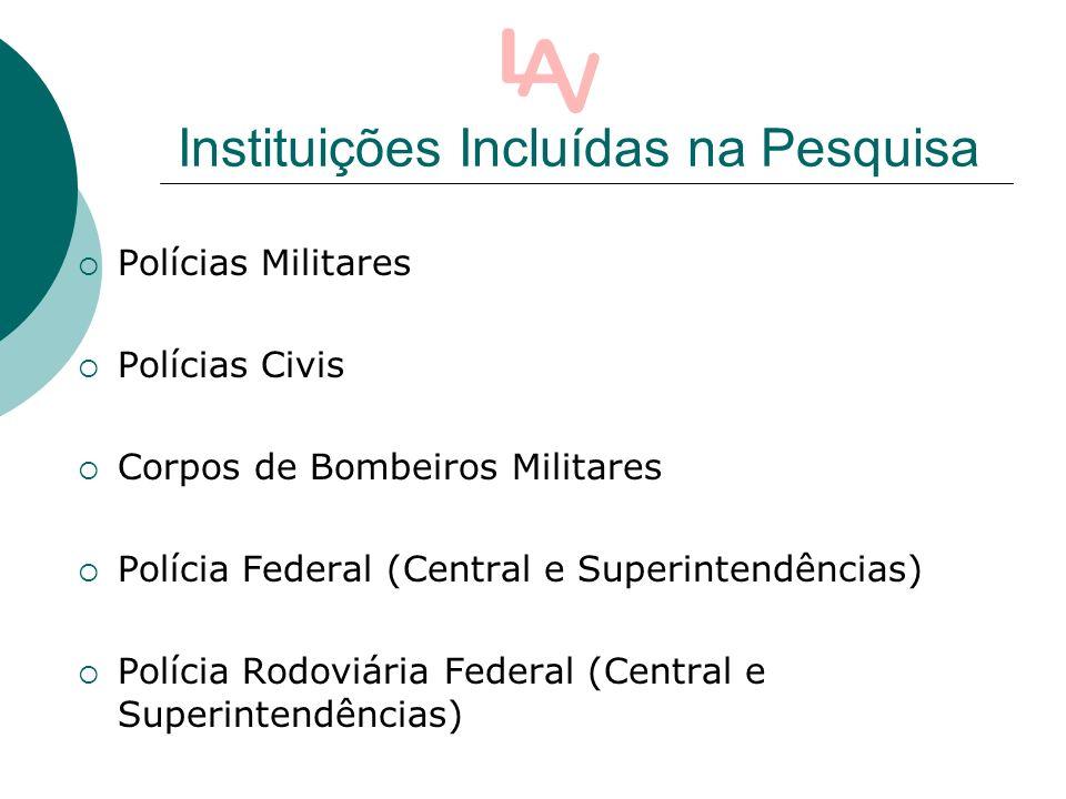 Instituições Incluídas na Pesquisa