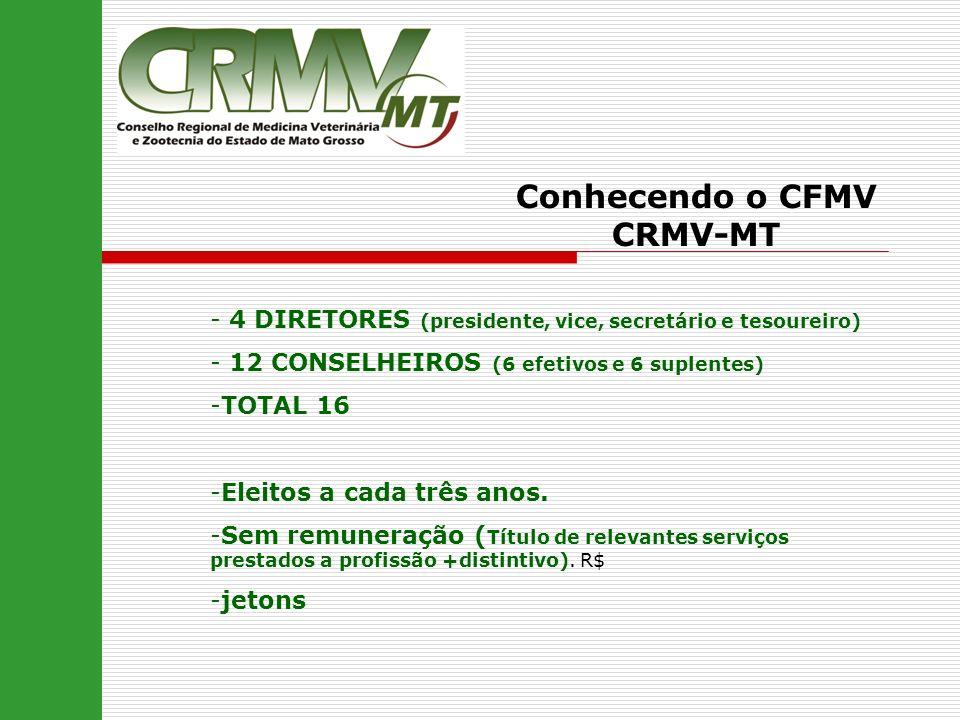 Conhecendo o CFMV CRMV-MT