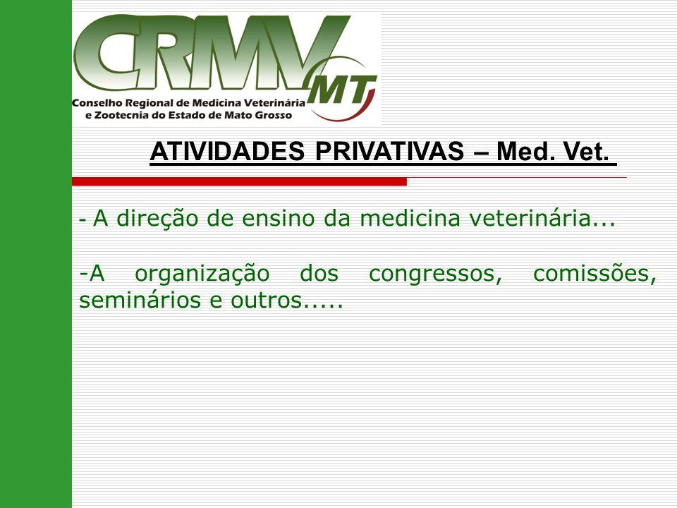 ATIVIDADES PRIVATIVAS – Med. Vet.