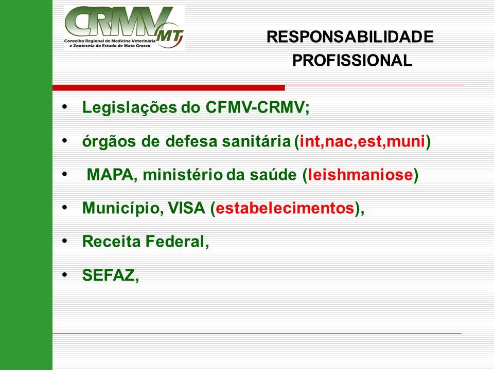 RESPONSABILIDADE PROFISSIONAL. Legislações do CFMV-CRMV; órgãos de defesa sanitária (int,nac,est,muni)