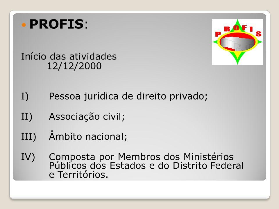 PROFIS: Início das atividades 12/12/2000