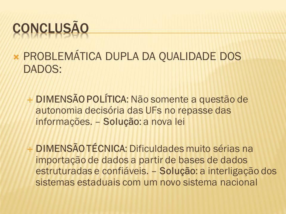 conclusão PROBLEMÁTICA DUPLA DA QUALIDADE DOS DADOS: