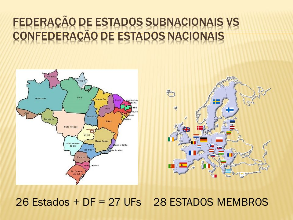 FEDERAÇÃO DE ESTADOS SUBNACIONAIS vs CONFEDERAÇÃO DE ESTADOS NACIONAIS