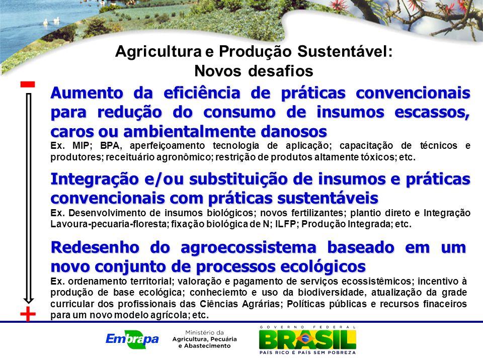 Agricultura e Produção Sustentável:
