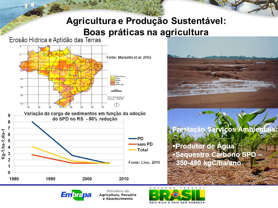 Agricultura e Produção Sustentável: Boas práticas na agricultura