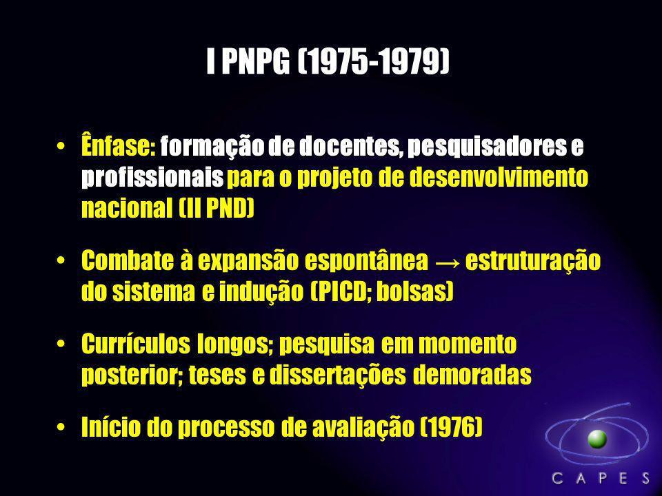 I PNPG (1975-1979) Ênfase: formação de docentes, pesquisadores e profissionais para o projeto de desenvolvimento nacional (II PND)