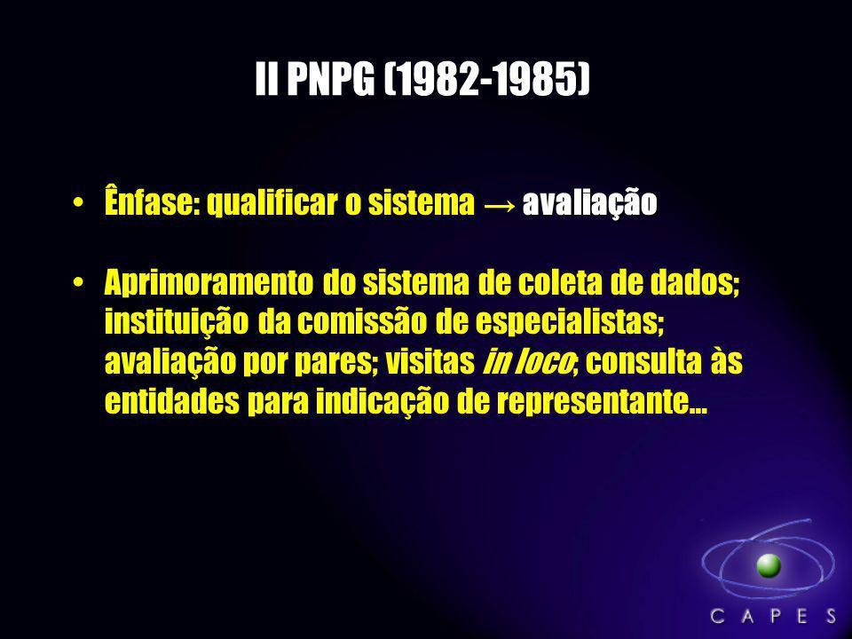 II PNPG (1982-1985) Ênfase: qualificar o sistema → avaliação