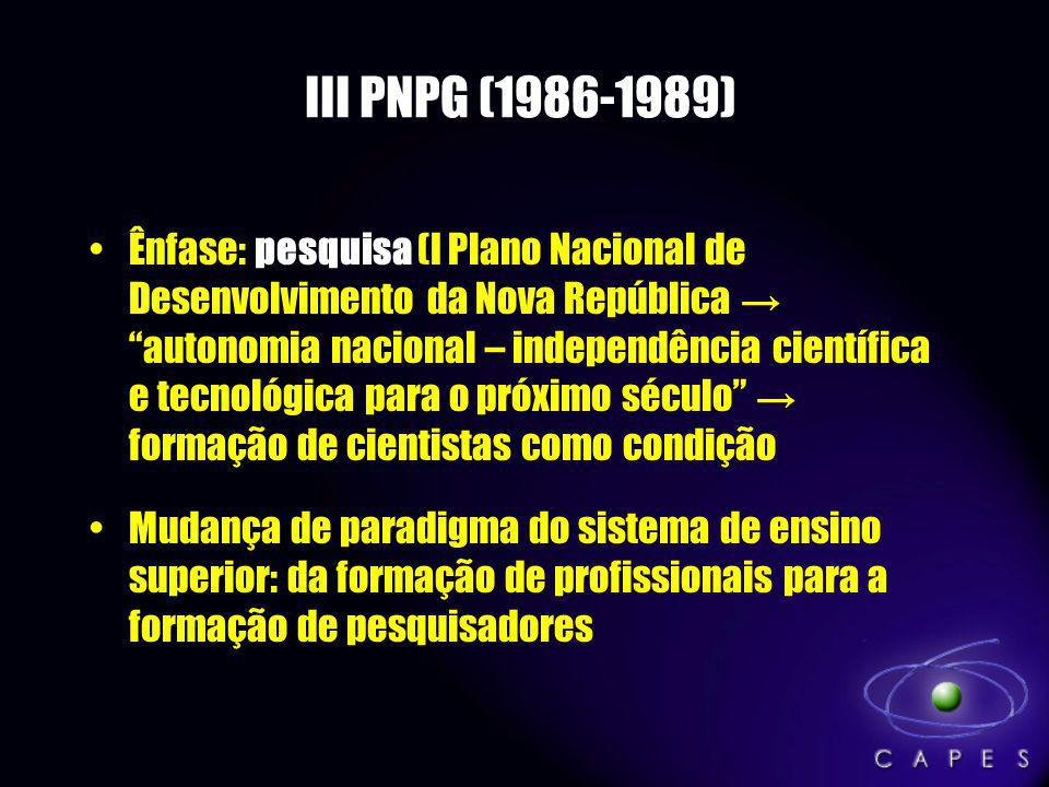 III PNPG (1986-1989)