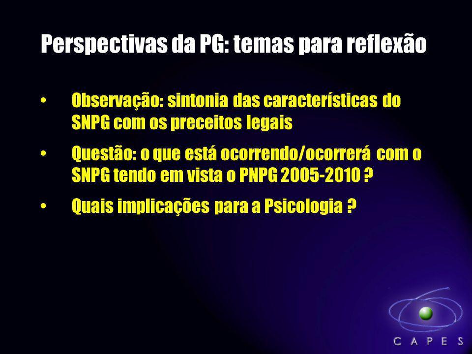 Perspectivas da PG: temas para reflexão