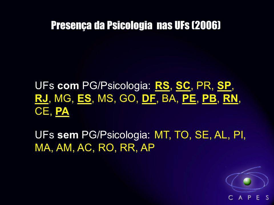 Presença da Psicologia nas UFs (2006)