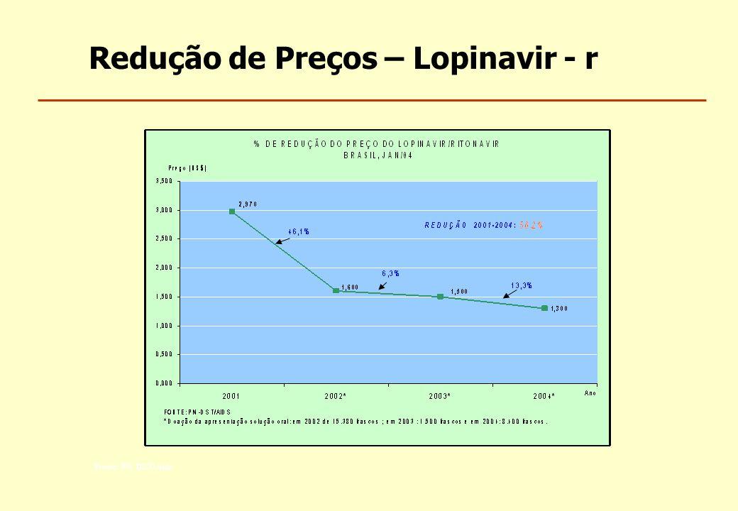 Redução de Preços – Lopinavir - r
