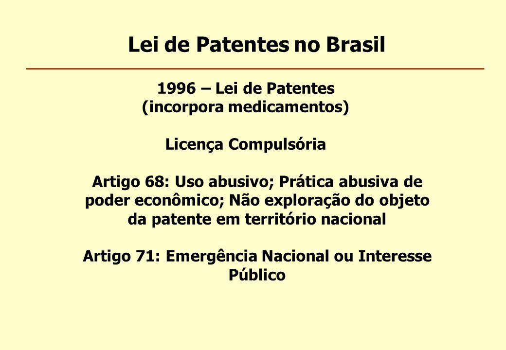 Lei de Patentes no Brasil
