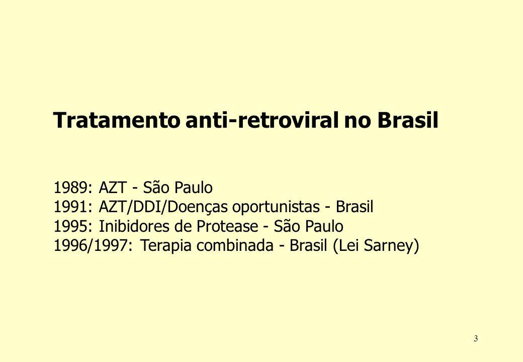 Tratamento anti-retroviral no Brasil