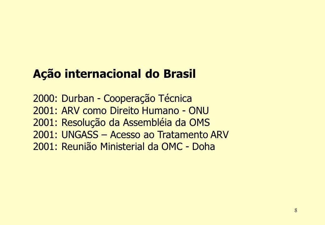 Ação internacional do Brasil