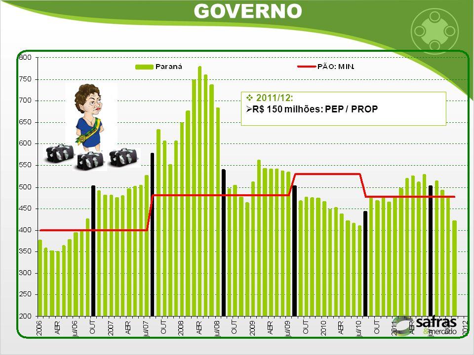 GOVERNO 2011/12: R$ 150 milhões: PEP / PROP
