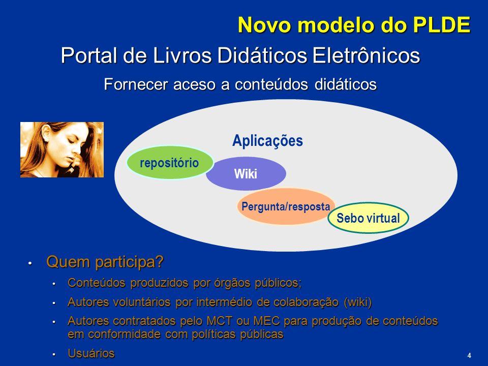 Portal de Livros Didáticos Eletrônicos