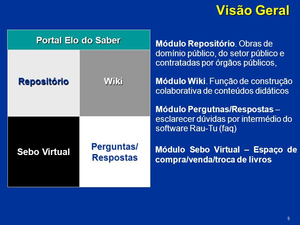 Visão Geral Portal Elo do Saber Repositório Wiki Sebo Virtual