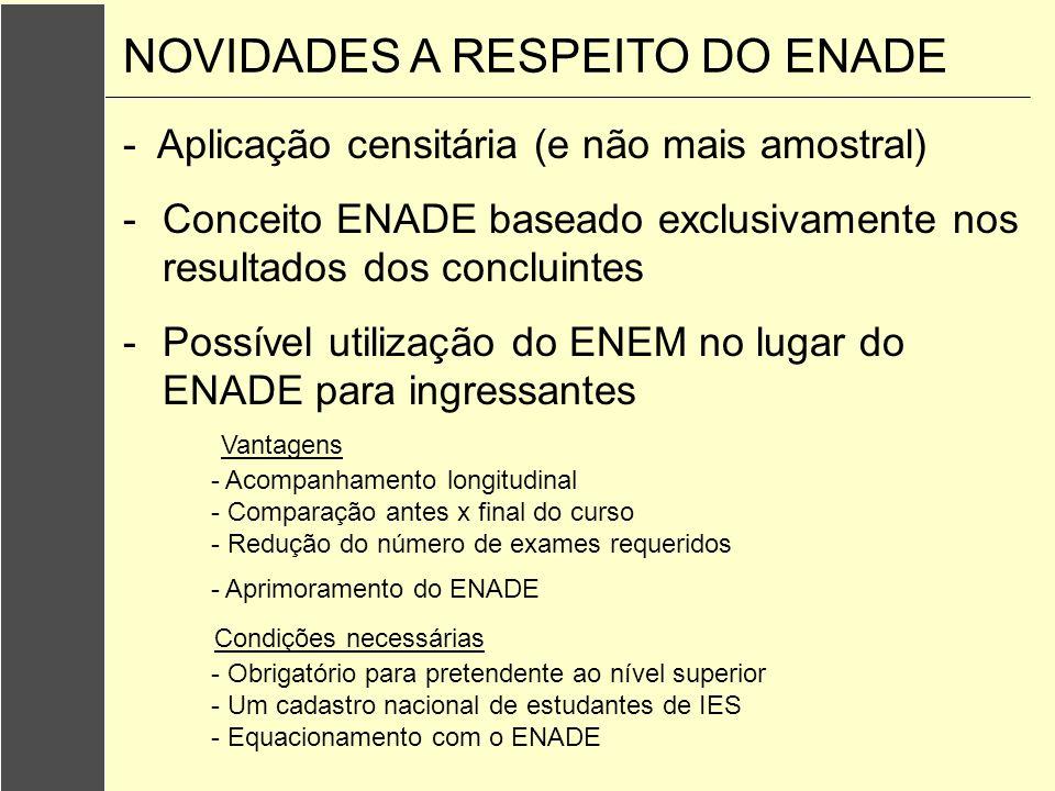 NOVIDADES A RESPEITO DO ENADE