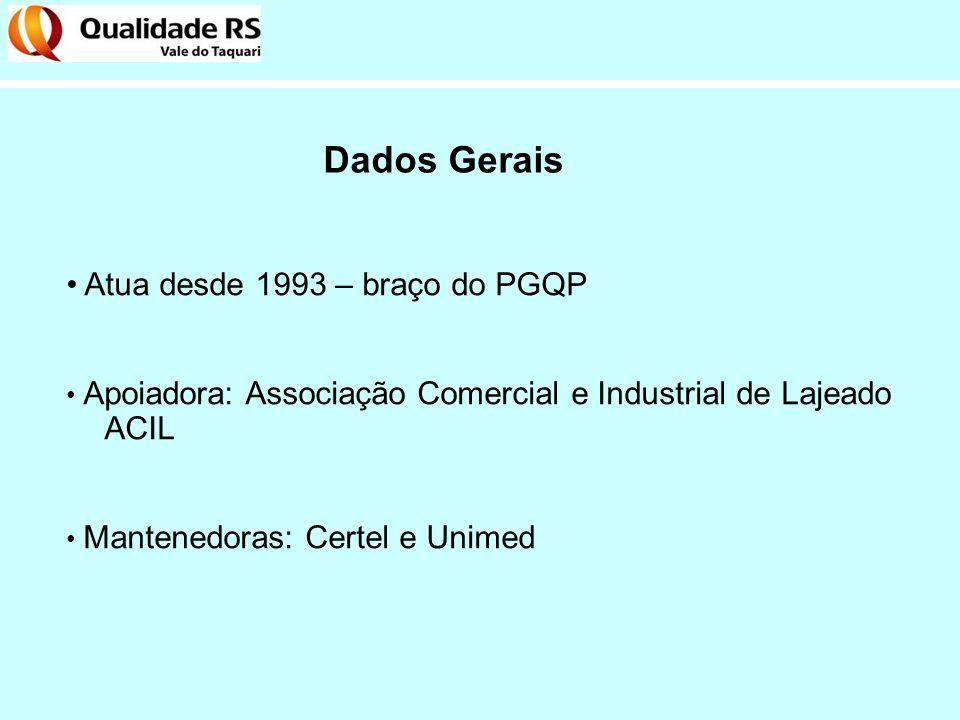 Dados Gerais • Atua desde 1993 – braço do PGQP