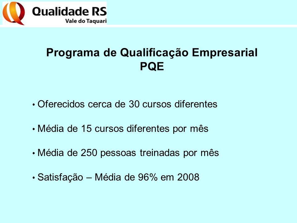 Programa de Qualificação Empresarial