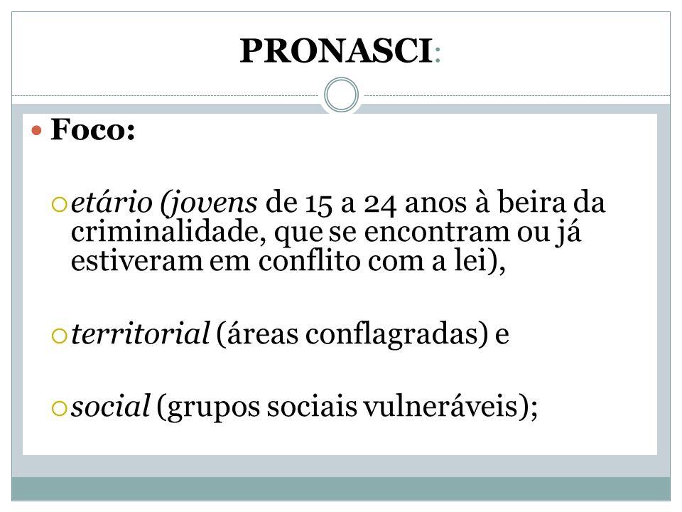 PRONASCI: Foco: etário (jovens de 15 a 24 anos à beira da criminalidade, que se encontram ou já estiveram em conflito com a lei),