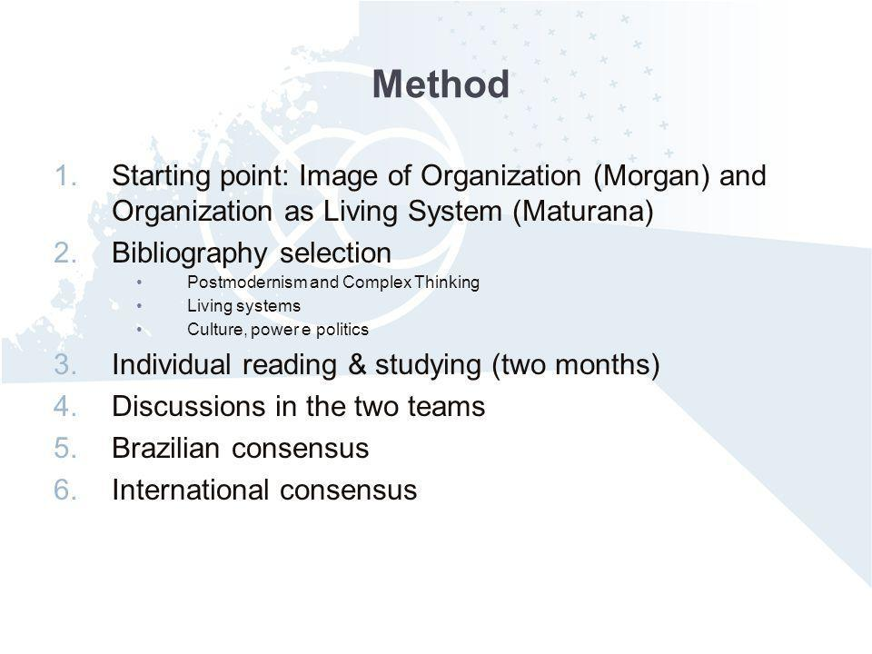 Method Starting point: Image of Organization (Morgan) and Organization as Living System (Maturana) Bibliography selection.