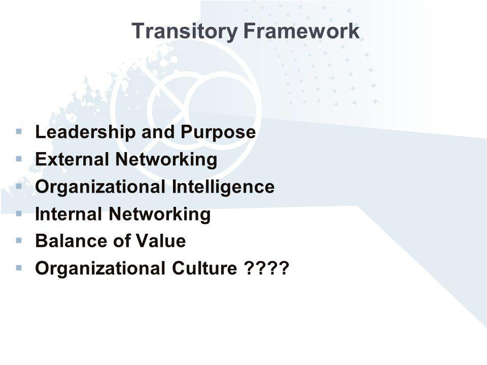 Transitory Framework Leadership and Purpose External Networking