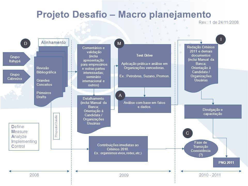 Projeto Desafio – Macro planejamento