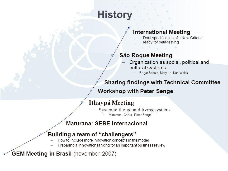 History Ithaypá Meeting International Meeting São Roque Meeting