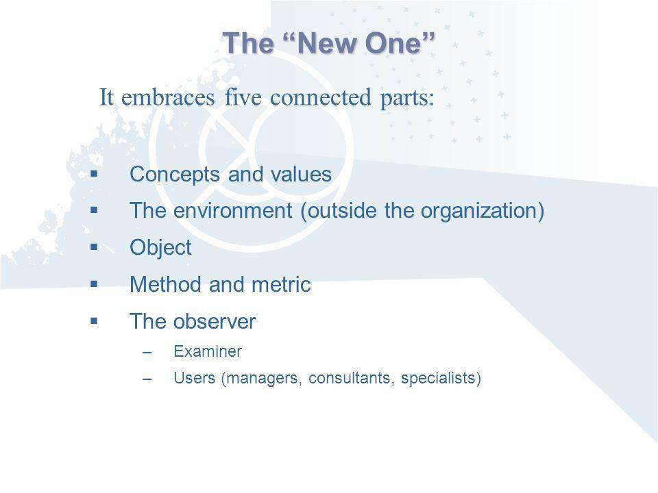 The New One It embraces five connected parts: Concepts and values