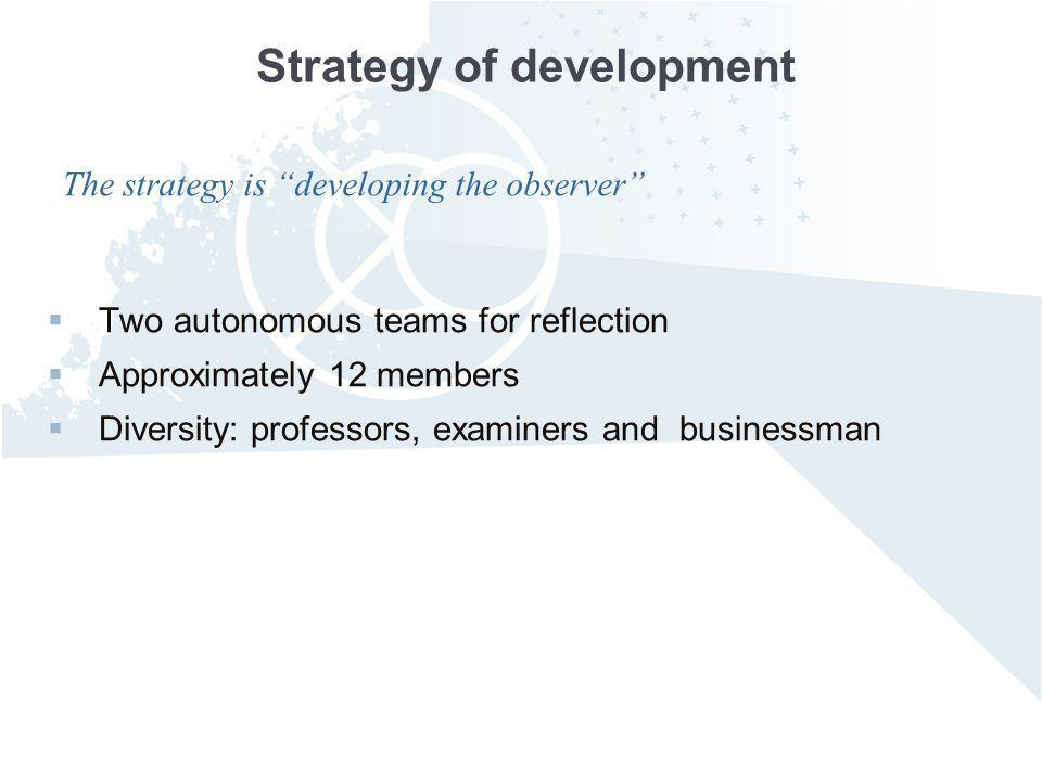 Strategy of development