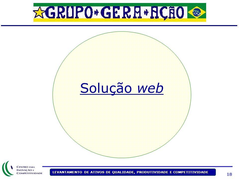 Solução web