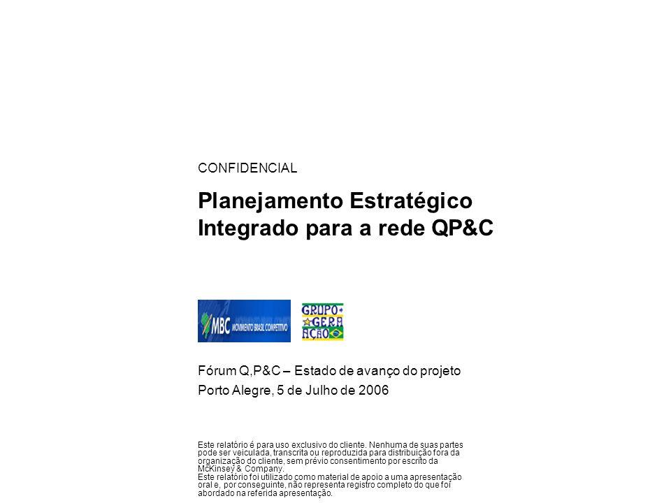 Planejamento Estratégico Integrado para a rede QP&C