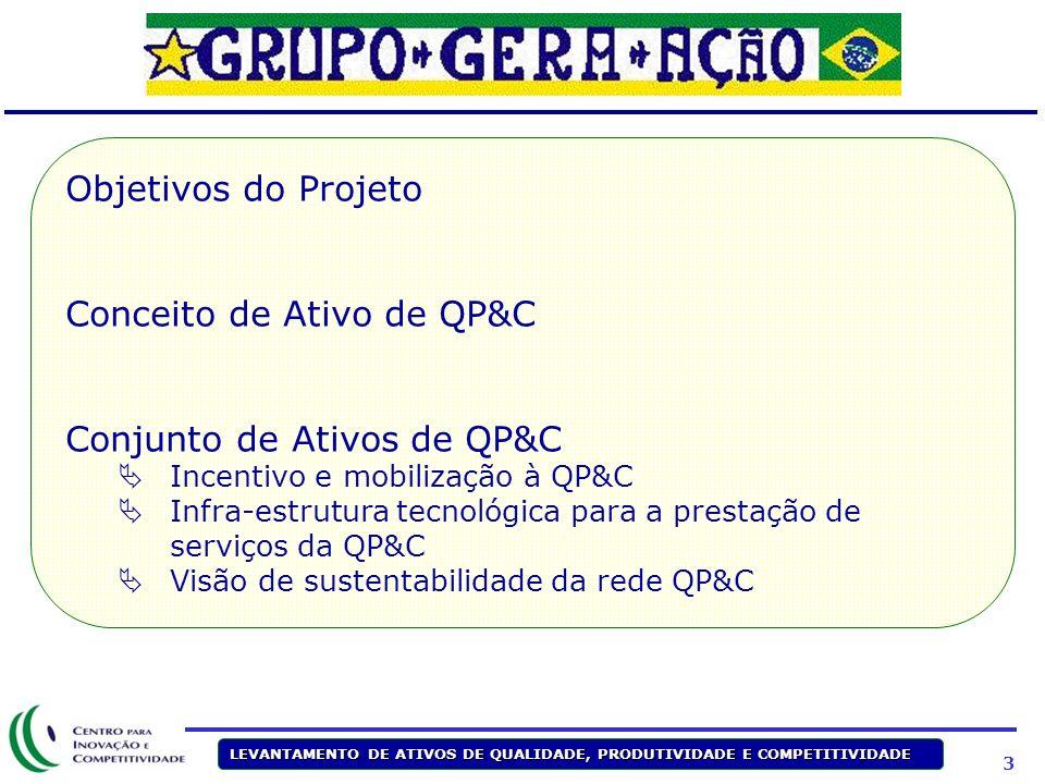 Conceito de Ativo de QP&C