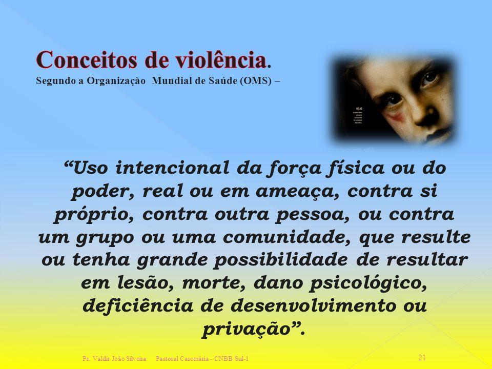 Conceitos de violência.