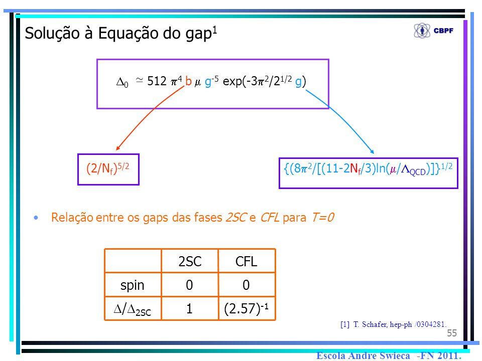Solução à Equação do gap1