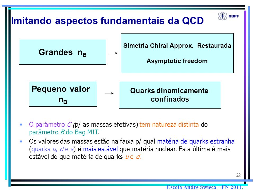 Imitando aspectos fundamentais da QCD