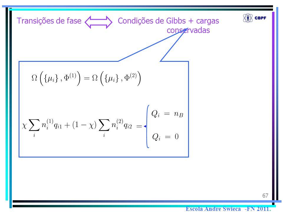 Transições de fase Condições de Gibbs + cargas conservadas