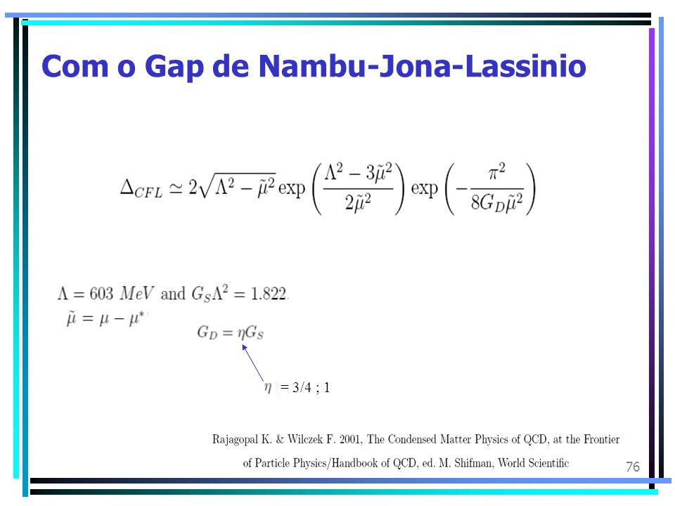 Com o Gap de Nambu-Jona-Lassinio