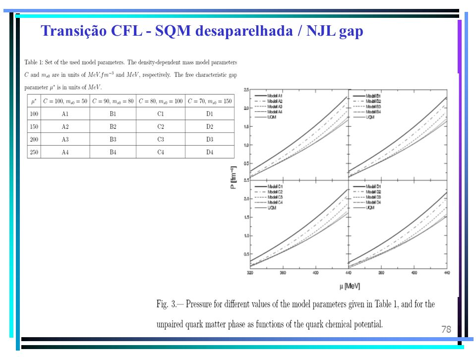 Transição CFL - SQM desaparelhada / NJL gap