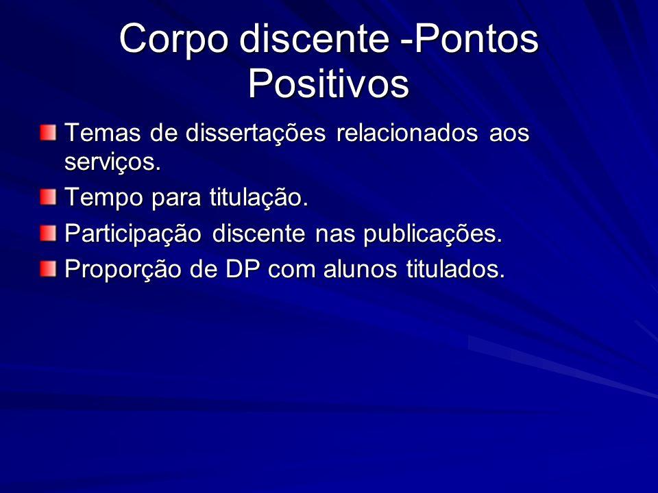 Corpo discente -Pontos Positivos