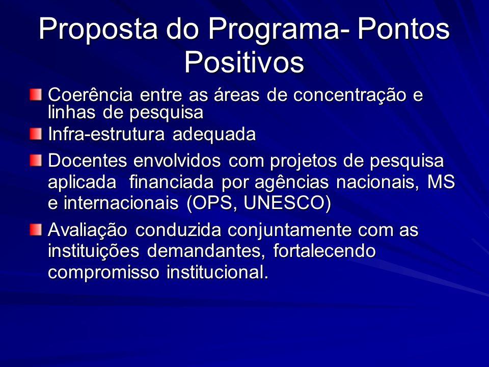 Proposta do Programa- Pontos Positivos