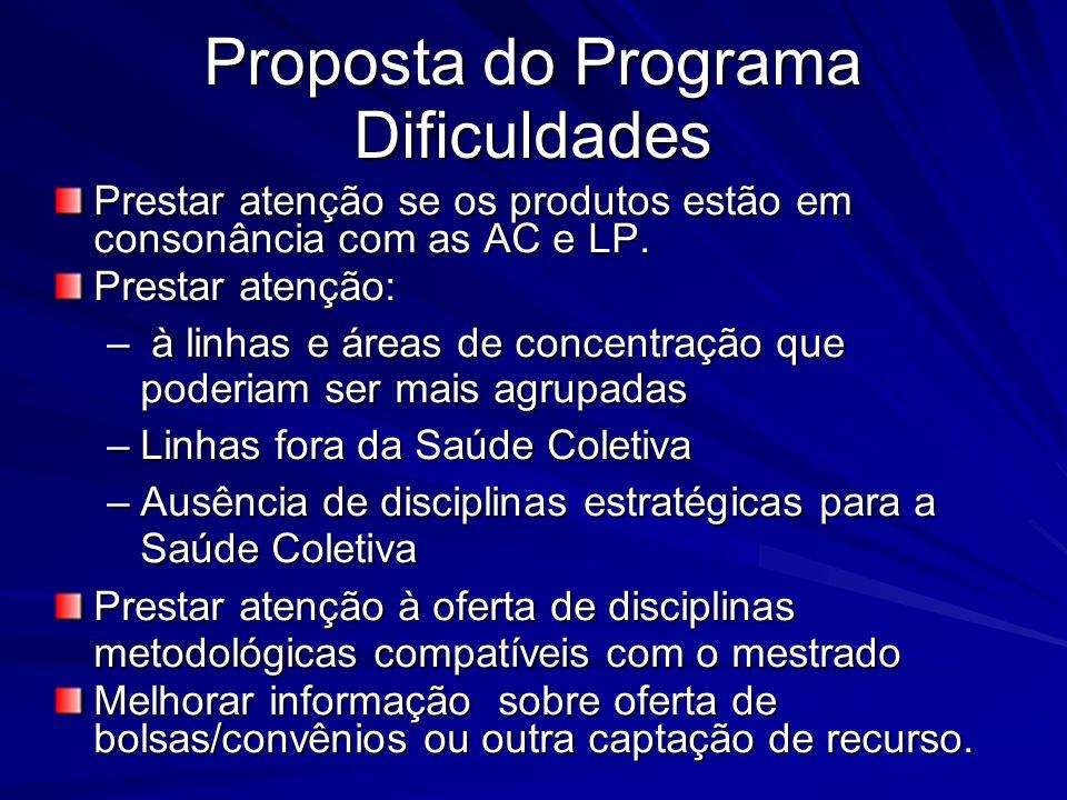 Proposta do Programa Dificuldades