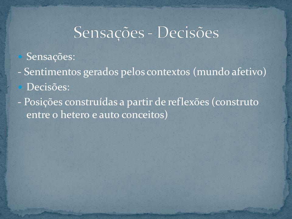 Sensações - Decisões Sensações: