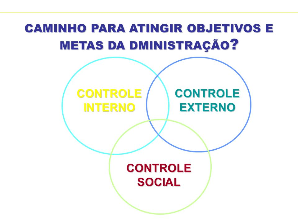 CAMINHO PARA ATINGIR OBJETIVOS E METAS DA DMINISTRAÇÃO