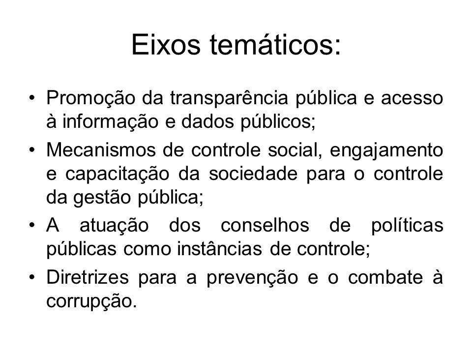 Eixos temáticos: Promoção da transparência pública e acesso à informação e dados públicos;
