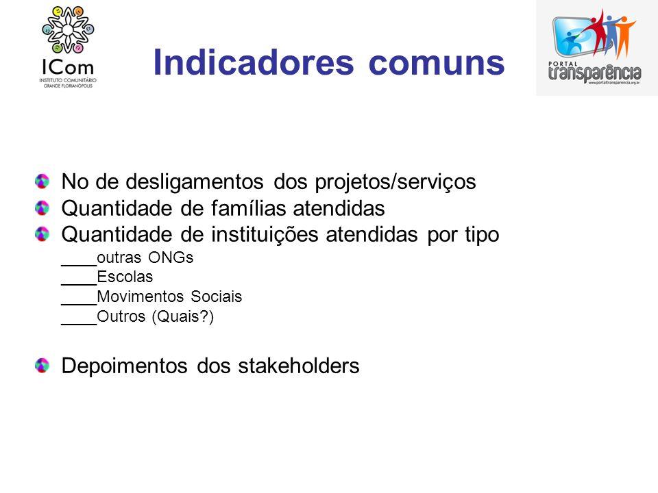 Indicadores comuns No de desligamentos dos projetos/serviços