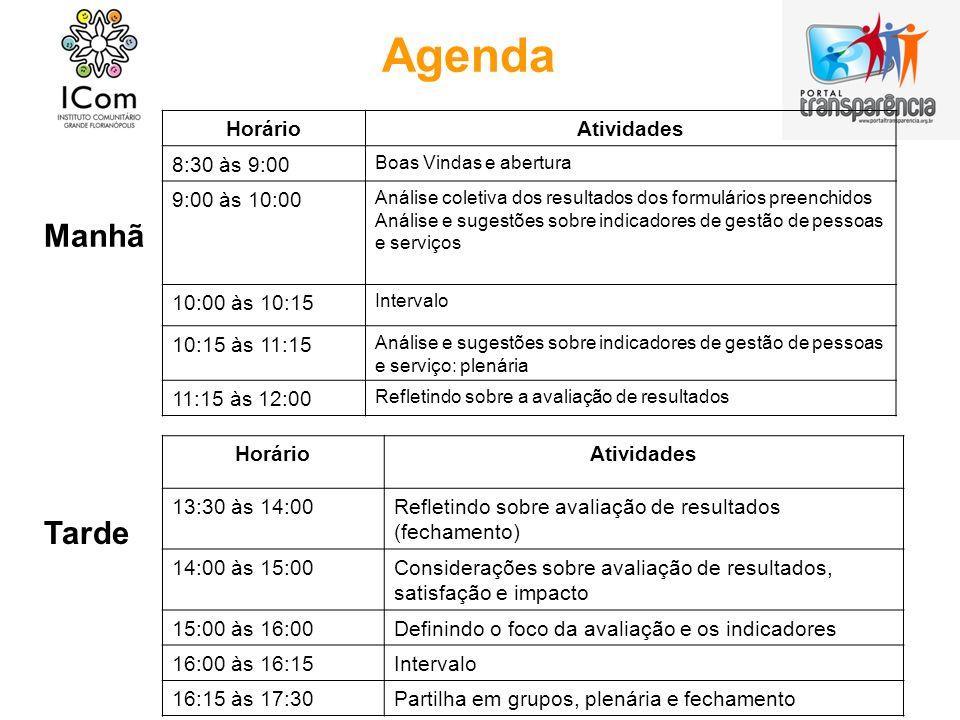 Agenda Manhã Tarde Horário Atividades 8:30 às 9:00 9:00 às 10:00
