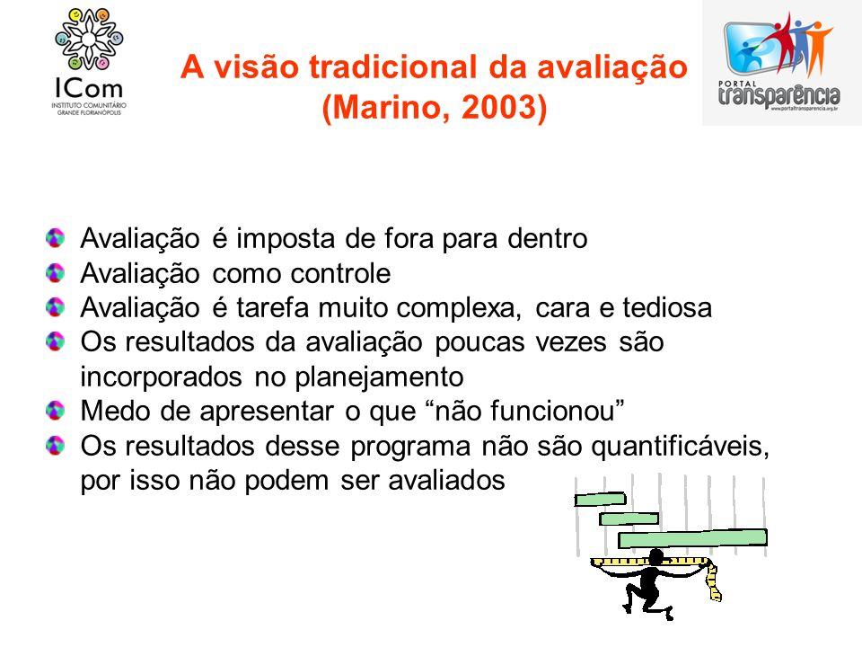 A visão tradicional da avaliação (Marino, 2003)